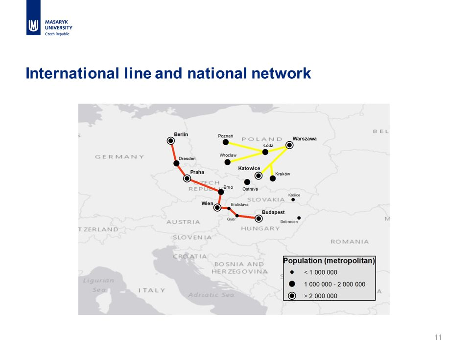 12 International connections National connections RIAirRailBus 1.Wien - Berlin3.071218 2.Prague - Berlin2.942821 3.Prague - Wien2.605823 4.Budapest - Wien2.523139 5.Warszawa - Berlin1.85347 6.Warszawa - Wien1.36533.