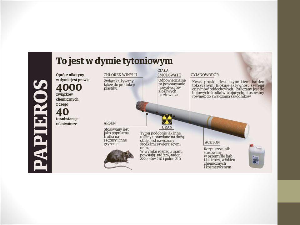Co może powodować palenie.