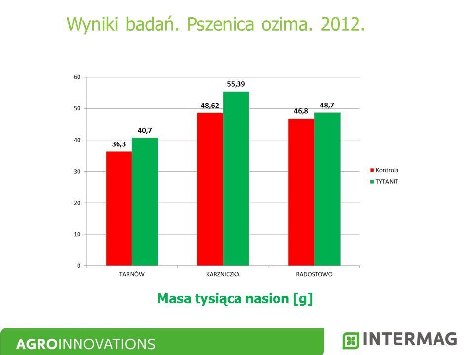 Masa tysiąca nasion [g] Wyniki badań. Pszenica ozima. 2012.