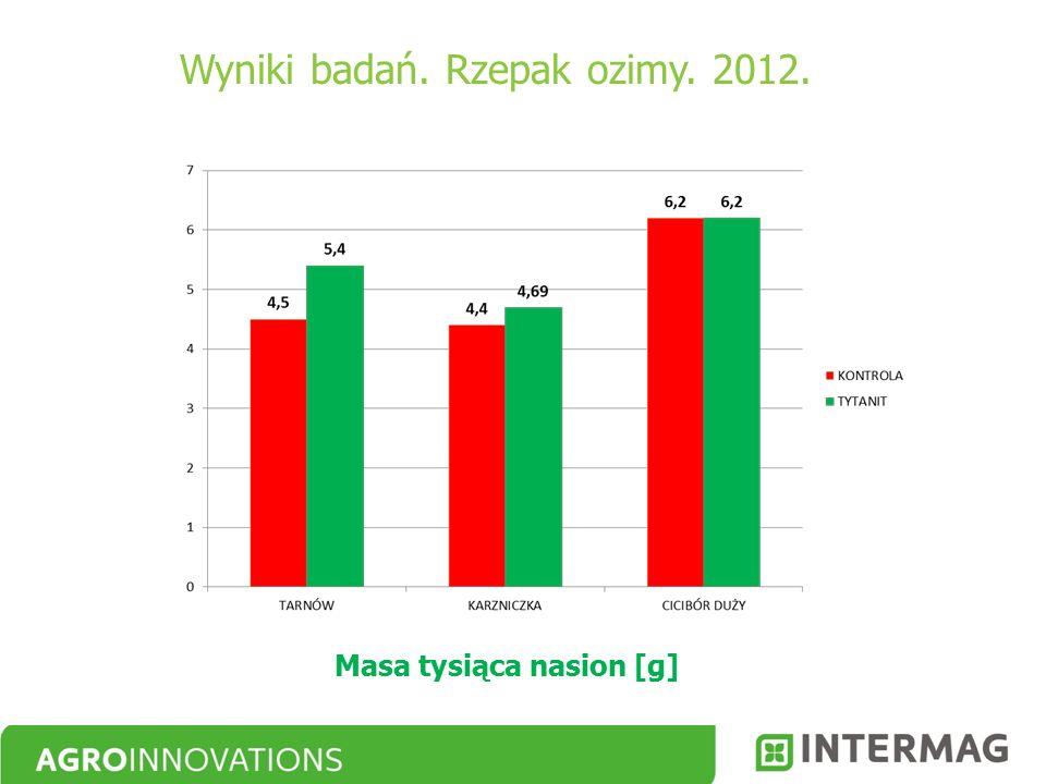 Masa tysiąca nasion [g] Wyniki badań. Rzepak ozimy. 2012.