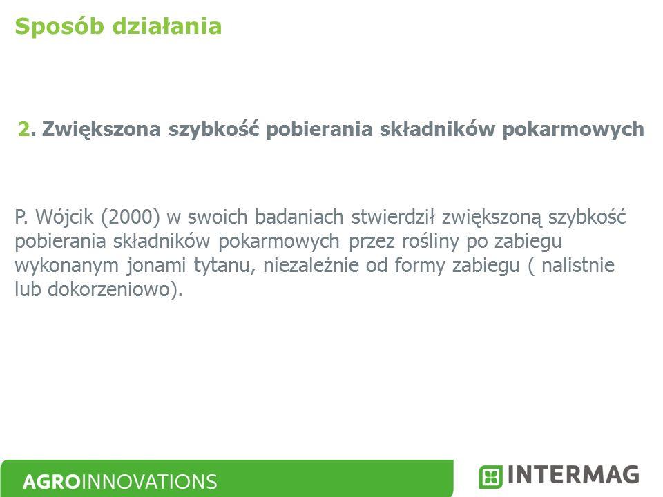 2. Zwiększona szybkość pobierania składników pokarmowych P. Wójcik (2000) w swoich badaniach stwierdził zwiększoną szybkość pobierania składników poka