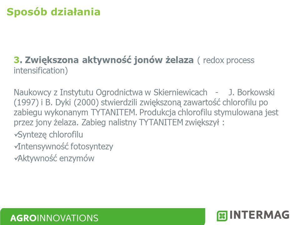 3. Zwiększona aktywność jonów żelaza ( redox process intensification) Naukowcy z Instytutu Ogrodnictwa w Skierniewicach - J. Borkowski (1997) i B. Dyk