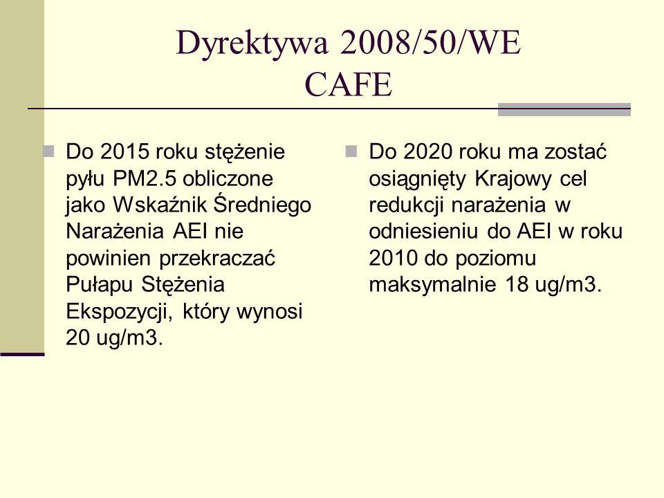 Dyrektywa 2008/50/WE CAFE Do 2015 roku stężenie pyłu PM2.5 obliczone jako Wskaźnik Średniego Narażenia AEI nie powinien przekraczać Pułapu Stężenia Ekspozycji, który wynosi 20 ug/m3.