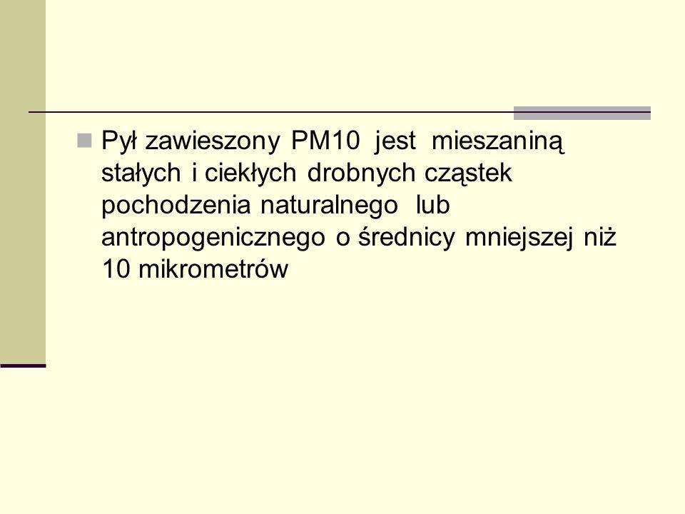 Pył zawieszony PM10 jest mieszaniną stałych i ciekłych drobnych cząstek pochodzenia naturalnego lub antropogenicznego o średnicy mniejszej niż 10 mikrometrów