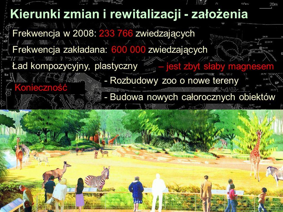 Kierunki zmian i rewitalizacji - założenia Frekwencja w 2008: 233 766 zwiedzających Frekwencja zakładana: 600 000 zwiedzających Ład kompozycyjny, plastyczny - Rozbudowy zoo o nowe tereny - Budowa nowych całorocznych obiektów – jest zbyt słaby magnesem Konieczność