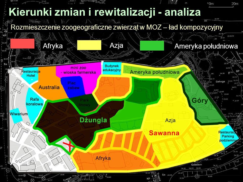 Kierunki zmian i rewitalizacji - analiza Rozmieszczenie zoogeograficzne zwierząt w MOZ – ład kompozycyjny Afryka Azja Ameryka południowa