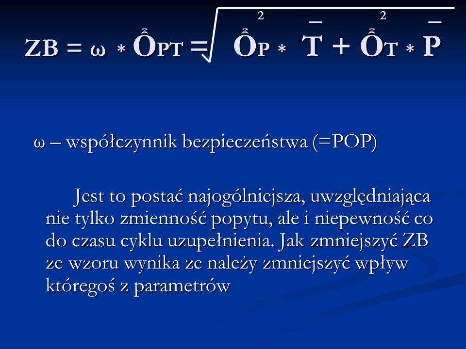2 _ 2 _ ZB = ω * Ổ PT = Ổ P * T + Ổ T * P 2 _ 2 _ ZB = ω * Ổ PT = Ổ P * T + Ổ T * P ω – współczynnik bezpieczeństwa (=POP) ω – współczynnik bezpieczeń