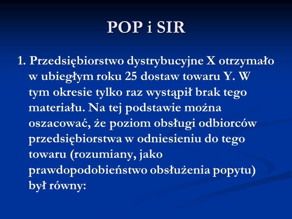 POP i SIR 1. Przedsiębiorstwo dystrybucyjne X otrzymało w ubiegłym roku 25 dostaw towaru Y. W tym okresie tylko raz wystąpił brak tego materiału. Na t