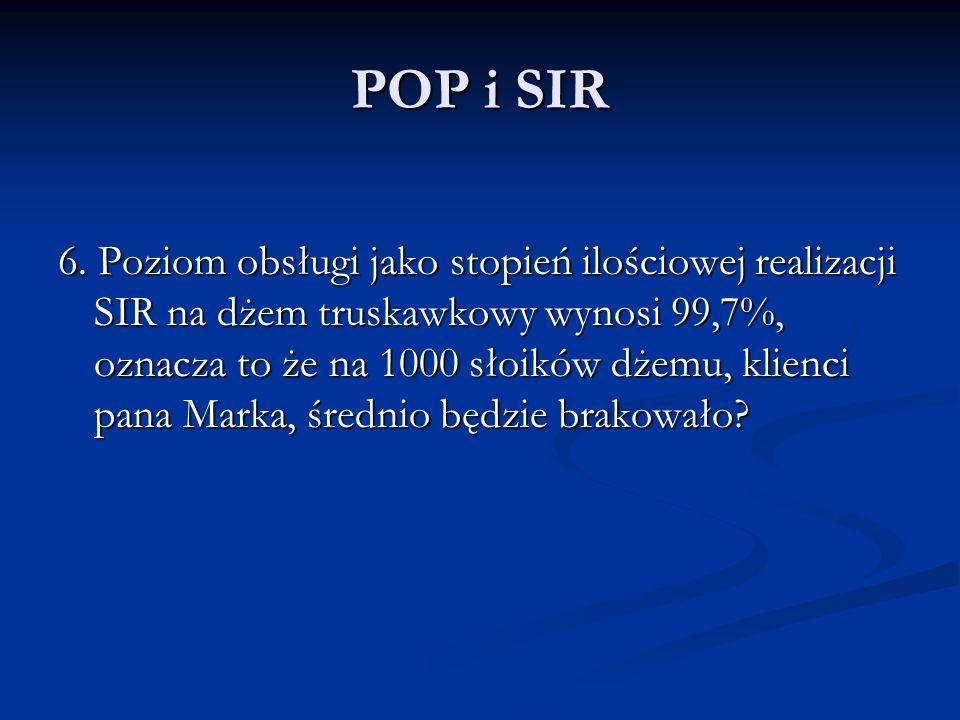 POP i SIR 6. Poziom obsługi jako stopień ilościowej realizacji SIR na dżem truskawkowy wynosi 99,7%, oznacza to że na 1000 słoików dżemu, klienci pana
