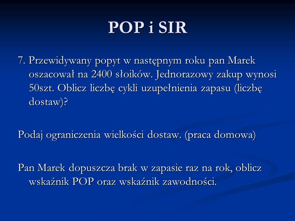 POP i SIR 7. Przewidywany popyt w następnym roku pan Marek oszacował na 2400 słoików. Jednorazowy zakup wynosi 50szt. Oblicz liczbę cykli uzupełnienia