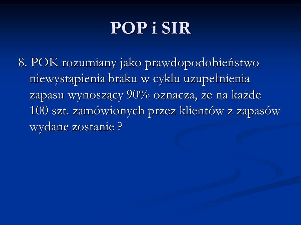 POP i SIR 8. POK rozumiany jako prawdopodobieństwo niewystąpienia braku w cyklu uzupełnienia zapasu wynoszący 90% oznacza, że na każde 100 szt. zamówi