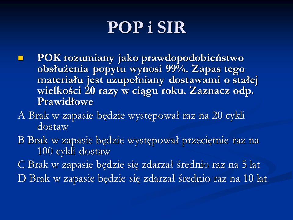 POP i SIR POK rozumiany jako prawdopodobieństwo obsłużenia popytu wynosi 99%. Zapas tego materiału jest uzupełniany dostawami o stałej wielkości 20 ra