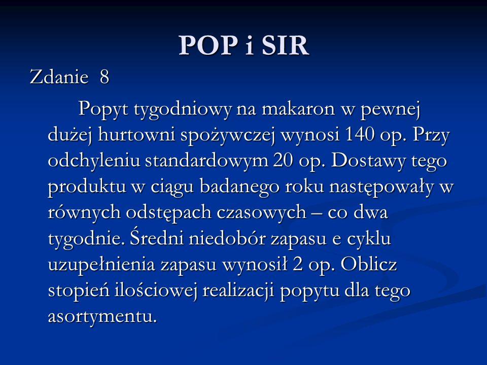 POP i SIR Zdanie 8 Popyt tygodniowy na makaron w pewnej dużej hurtowni spożywczej wynosi 140 op. Przy odchyleniu standardowym 20 op. Dostawy tego prod