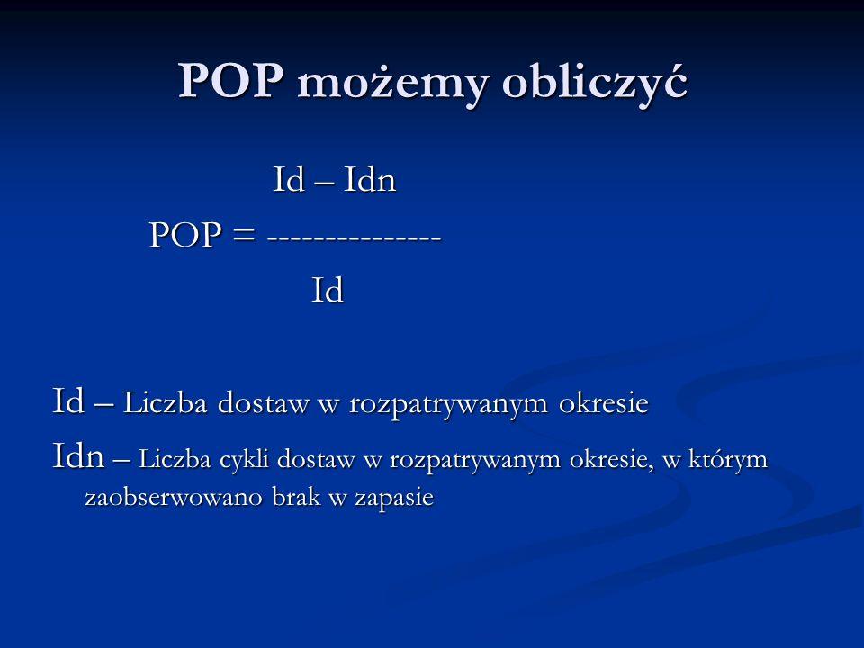 POP możemy obliczyć Id – Idn Id – Idn POP = --------------- POP = --------------- Id Id Id – Liczba dostaw w rozpatrywanym okresie Idn – Liczba cykli