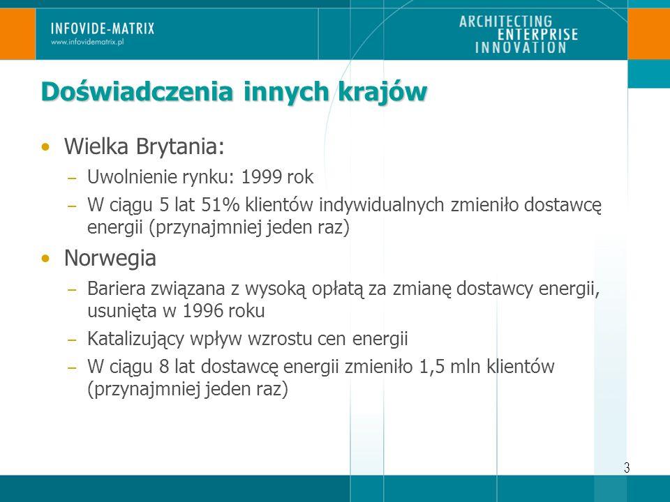 14 Wartość klienta w Energetyce – wyzwania dla IT Profile zużycia Zarządzanie taryfami Systemy bilingowe CRM – Kampanie marketingowe – Obsługa klienta