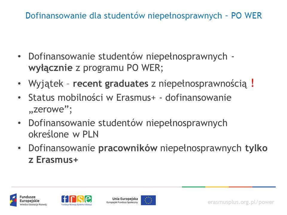 erasmusplus.org.pl/power Dofinansowanie dla studentów niepełnosprawnych – PO WER Dofinansowanie studentów niepełnosprawnych - wyłącznie z programu PO WER; Wyjątek – recent graduates z niepełnosprawnością .