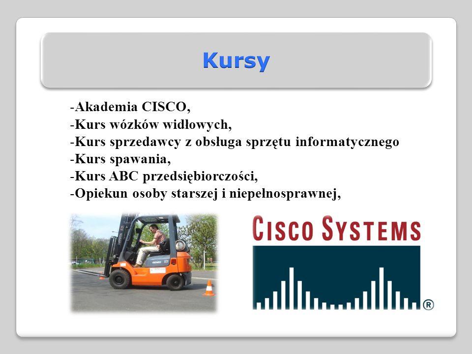 -Akademia CISCO, -Kurs wózków widłowych, -Kurs sprzedawcy z obsługa sprzętu informatycznego -Kurs spawania, -Kurs ABC przedsiębiorczości, -Opiekun osoby starszej i niepełnosprawnej,