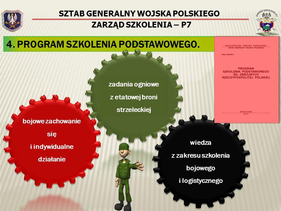 SZTAB GENERALNY WOJSKA POLSKIEGO ZARZĄD SZKOLENIA – P7 4.