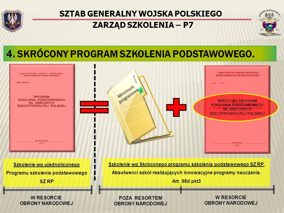 SZTAB GENERALNY WOJSKA POLSKIEGO ZARZĄD SZKOLENIA – P7 4. SKRÓCONY PROGRAM SZKOLENIA PODSTAWOWEGO. Minimum programowe SKRÓCONY PROGRAM SZKOLENIA PODST