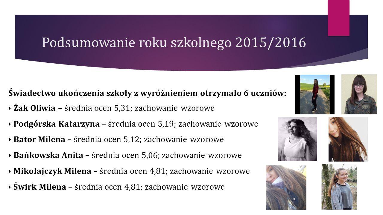 Podsumowanie roku szkolnego 2015/2016 Wzorową frekwencję w roku szkolnym 2015/2016 uzyskała Katarzyna Podgórska.