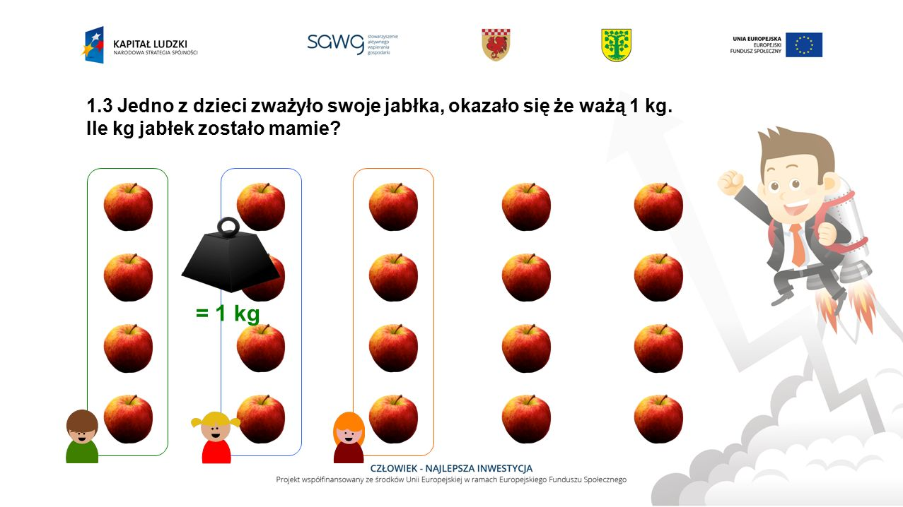 1.3 Jedno z dzieci zważyło swoje jabłka, okazało się że ważą 1 kg.