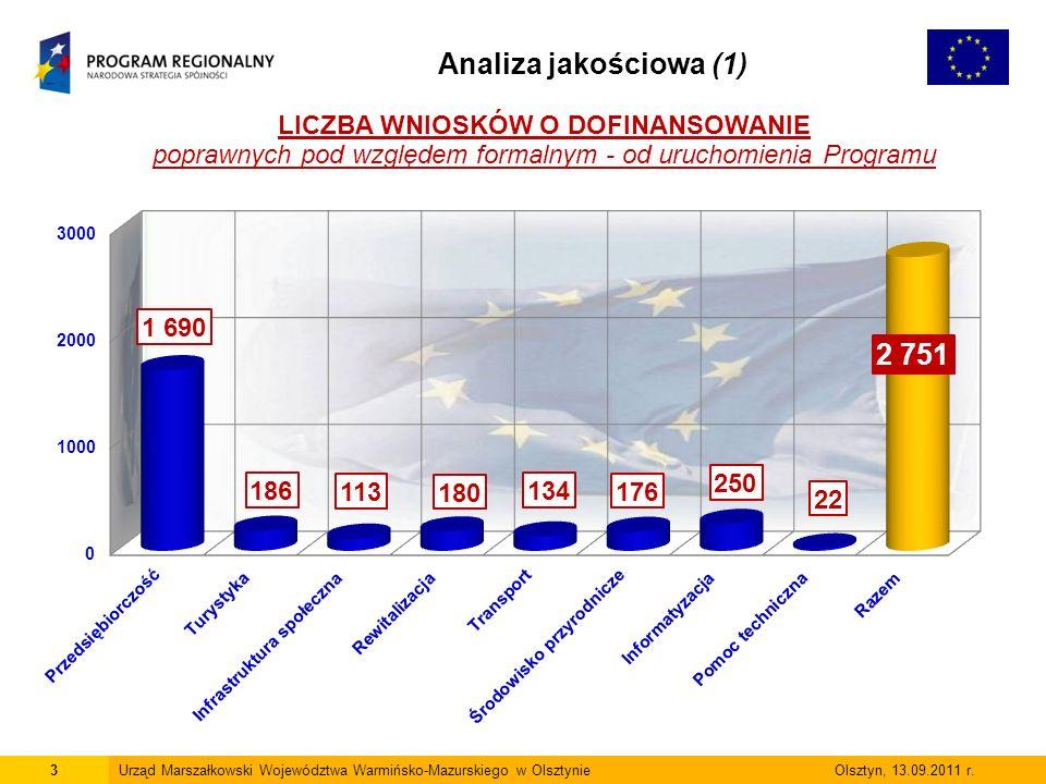 3Urząd Marszałkowski Województwa Warmińsko-Mazurskiego w Olsztynie Olsztyn, 13.09.2011 r.