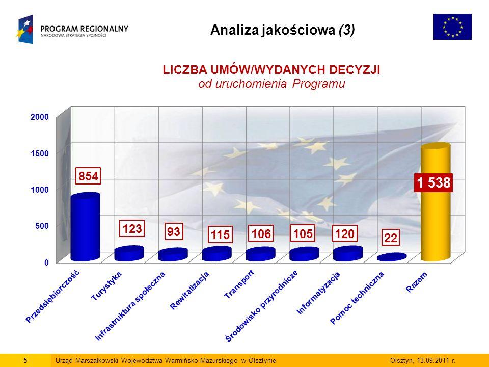 5Urząd Marszałkowski Województwa Warmińsko-Mazurskiego w Olsztynie Olsztyn, 13.09.2011 r.