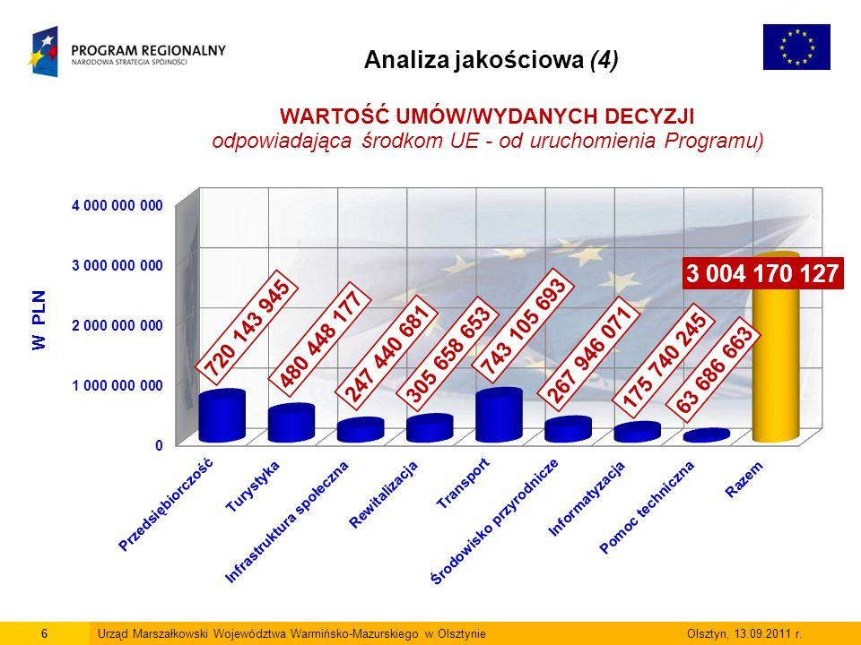 6Urząd Marszałkowski Województwa Warmińsko-Mazurskiego w Olsztynie Olsztyn, 13.09.2011 r.