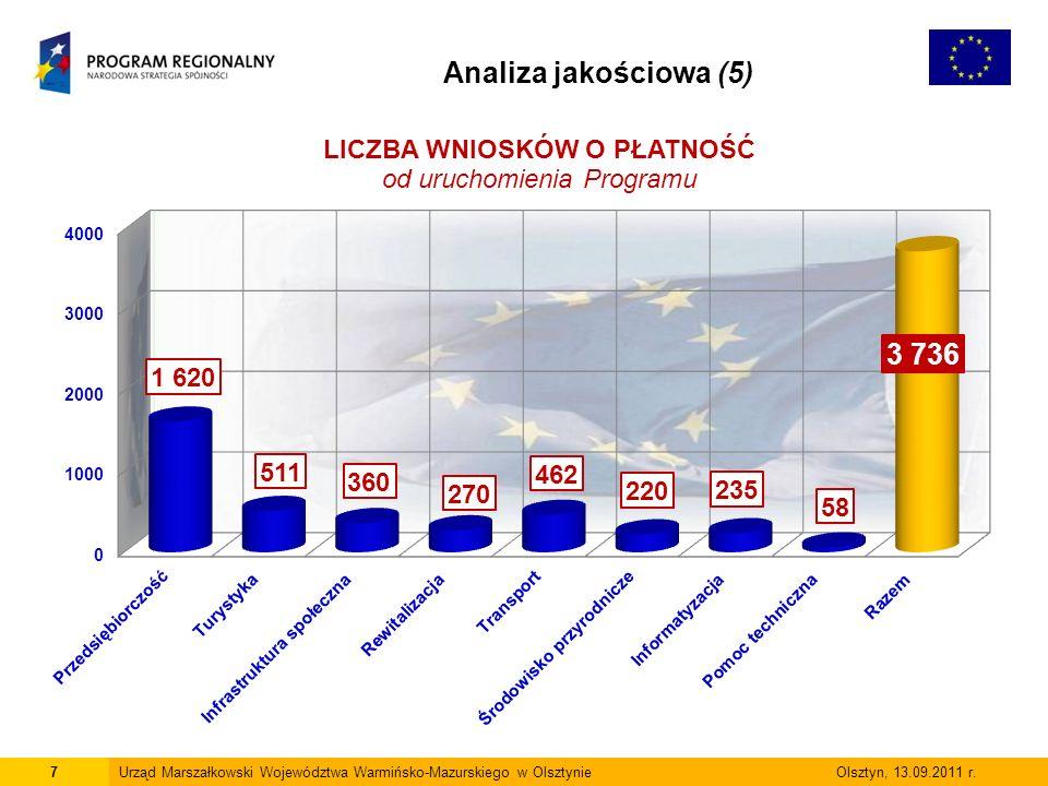 7Urząd Marszałkowski Województwa Warmińsko-Mazurskiego w Olsztynie Olsztyn, 13.09.2011 r.