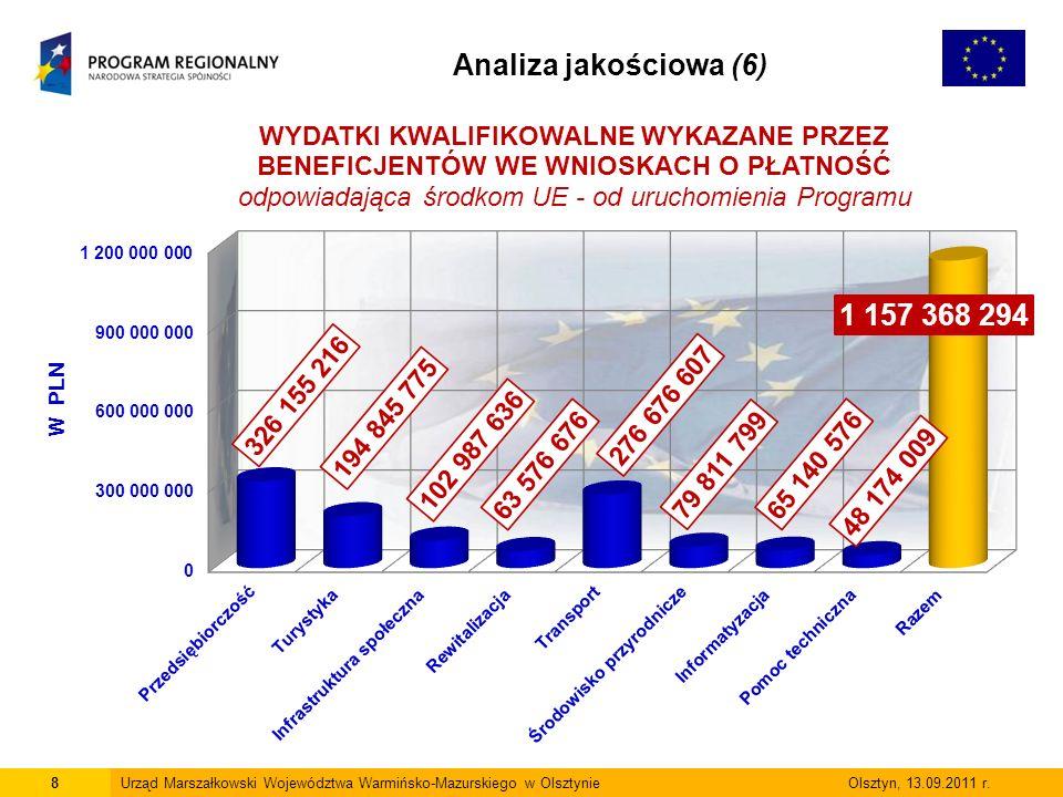 8Urząd Marszałkowski Województwa Warmińsko-Mazurskiego w Olsztynie Olsztyn, 13.09.2011 r.