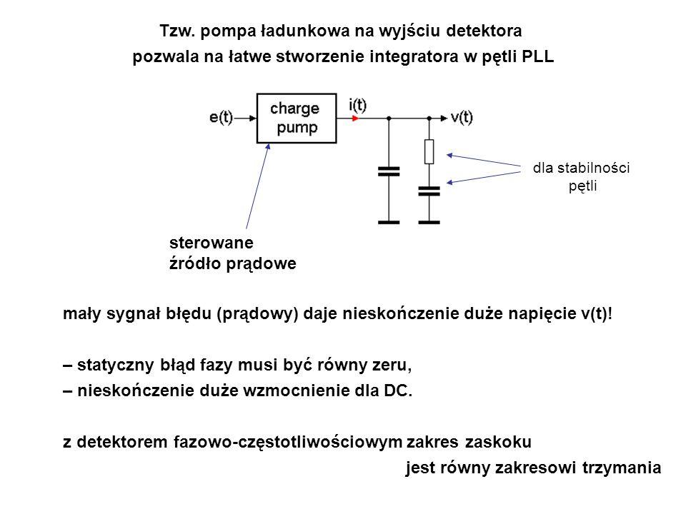 Tzw. pompa ładunkowa na wyjściu detektora pozwala na łatwe stworzenie integratora w pętli PLL sterowane źródło prądowe mały sygnał błędu (prądowy) daj