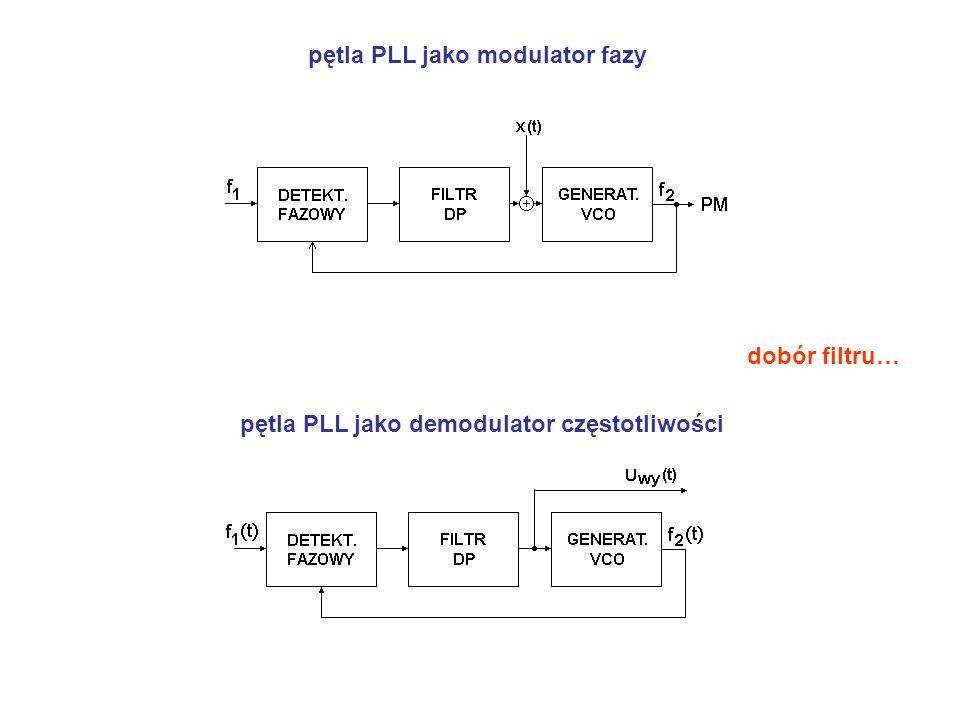 pętla PLL jako modulator fazy pętla PLL jako demodulator częstotliwości dobór filtru…