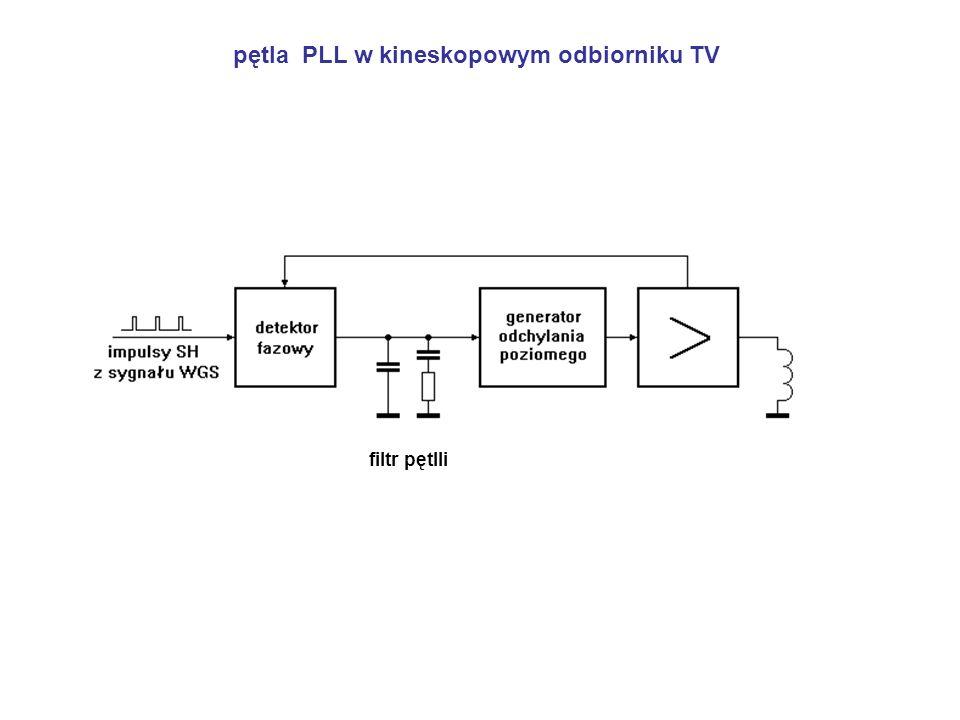 pętla PLL w kineskopowym odbiorniku TV filtr pętlli