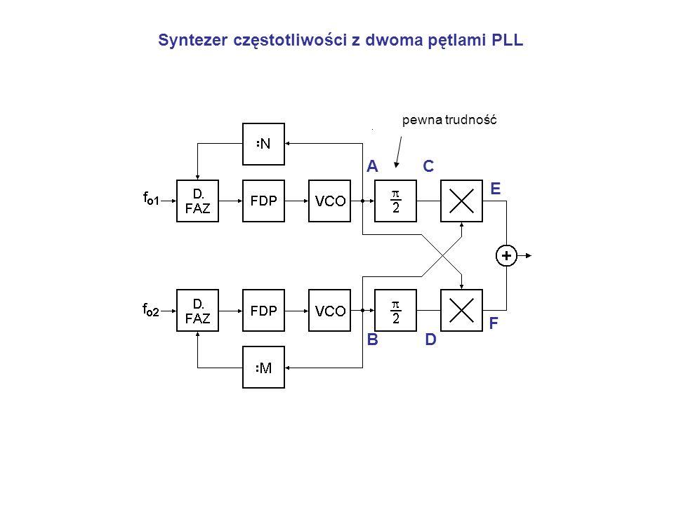Syntezer częstotliwości z dwoma pętlami PLL BD F CA E pewna trudność