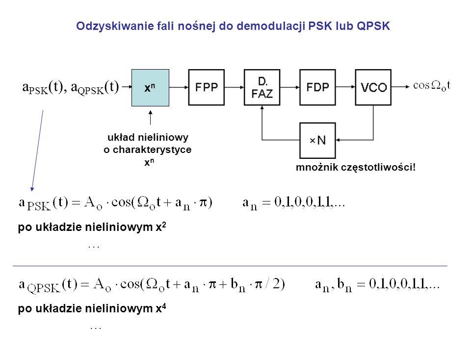 Odzyskiwanie fali nośnej do demodulacji PSK lub QPSK a PSK (t), a QPSK (t) układ nieliniowy o charakterystyce x n po układzie nieliniowym x 2... po uk