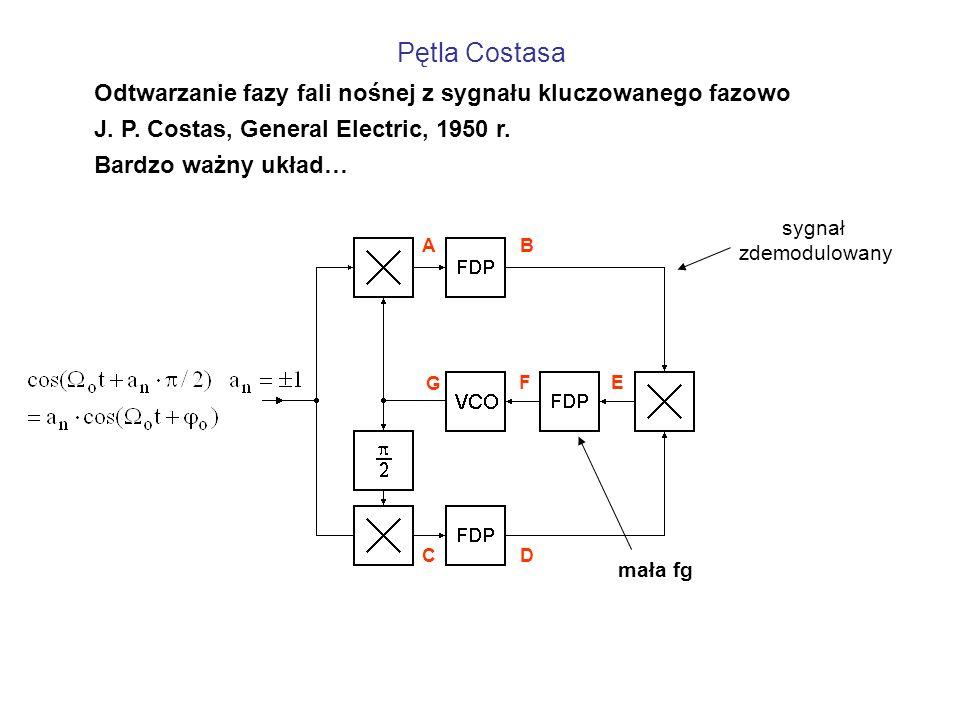 Pętla Costasa Odtwarzanie fazy fali nośnej z sygnału kluczowanego fazowo J. P. Costas, General Electric, 1950 r. Bardzo ważny układ… mała fg AB CD FE