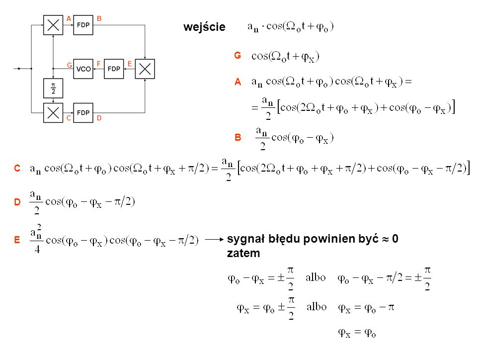 AB CD FE G wejście A B C D E G sygnał błędu powinien być  0 zatem