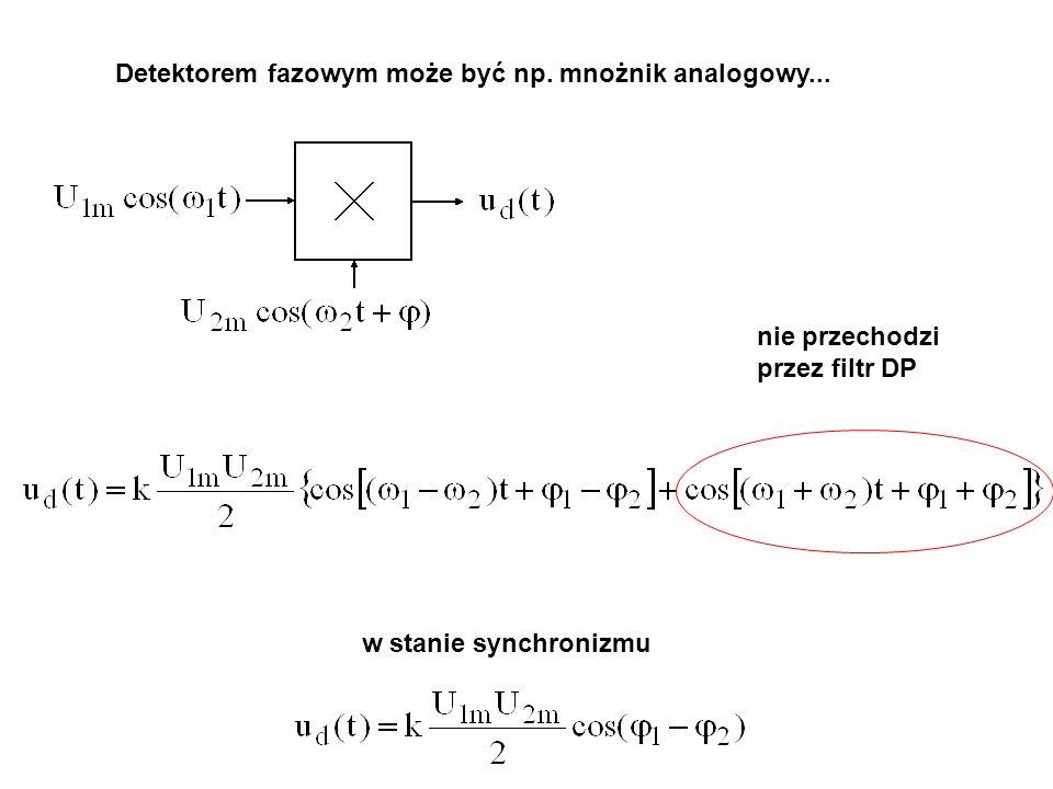 Detektorem fazowym może być np. mnożnik analogowy... w stanie synchronizmu nie przechodzi przez filtr DP