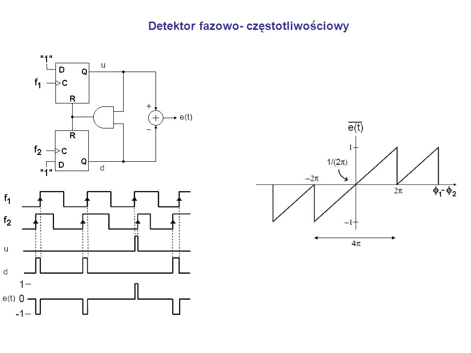 pętla PLL w dekoderach stereofonicznych łatwiej zbudować generator VCO na 228 kHz niż na 76 kHz