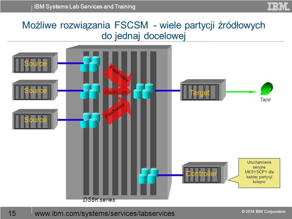 IBM Systems Lab Services and Training © 2014 IBM Corporation 15www.ibm.com/systems/services/labservices Możliwe rozwiązania FSCSM - wiele partycji źródłowych do jednaj docelowej DS8K series Controller Source Uruchamianie seryjne MKSYSCPY dla każdej partycji kolejno Tape Source Flashcopy Target