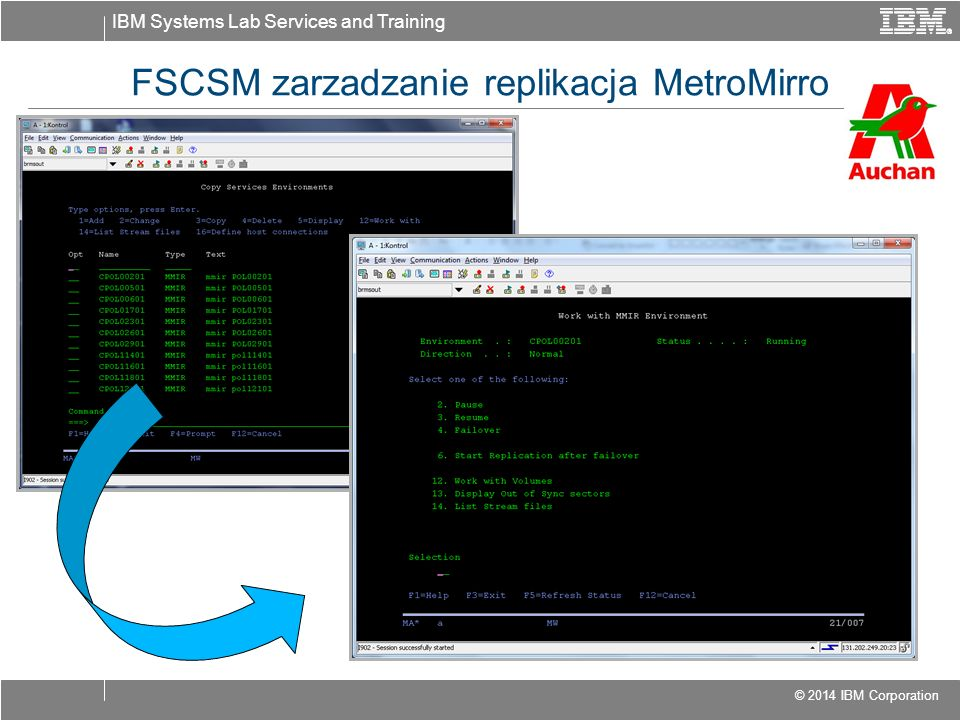 IBM Systems Lab Services and Training © 2014 IBM Corporation FSCSM zarzadzanie replikacja MetroMirro
