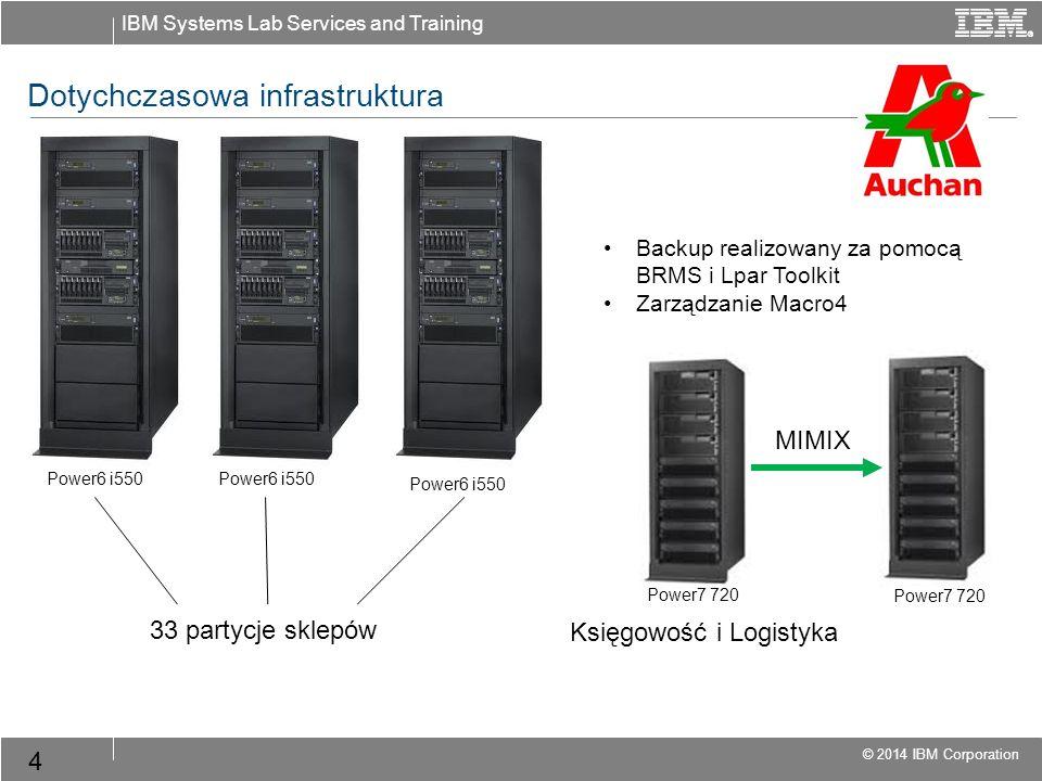 IBM Systems Lab Services and Training © 2014 IBM Corporation 4 Dotychczasowa infrastruktura 33 partycje sklepów Księgowość i Logistyka MIMIX Power6 i550 Power7 720 Backup realizowany za pomocą BRMS i Lpar Toolkit Zarządzanie Macro4