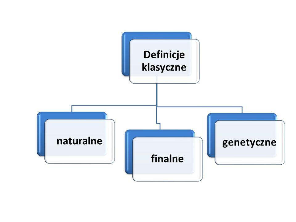 Definicje klasyczne naturalnefinalnegenetyczne