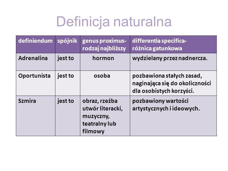 Definicja naturalna definiendumspójnikgenus proximus- rodzaj najbliższy differentia specifica- różnica gatunkowa Adrenalinajest to hormonwydzielany przez nadnercza.