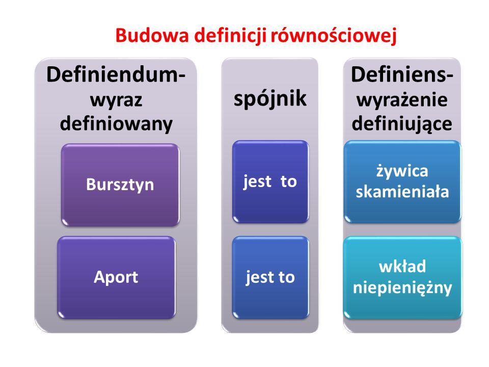 Definiendum- wyraz definiowany BursztynAport spójnik jest to Definiens- wyrażenie definiujące żywica skamieniała wkład niepieniężny Budowa definicji równościowej