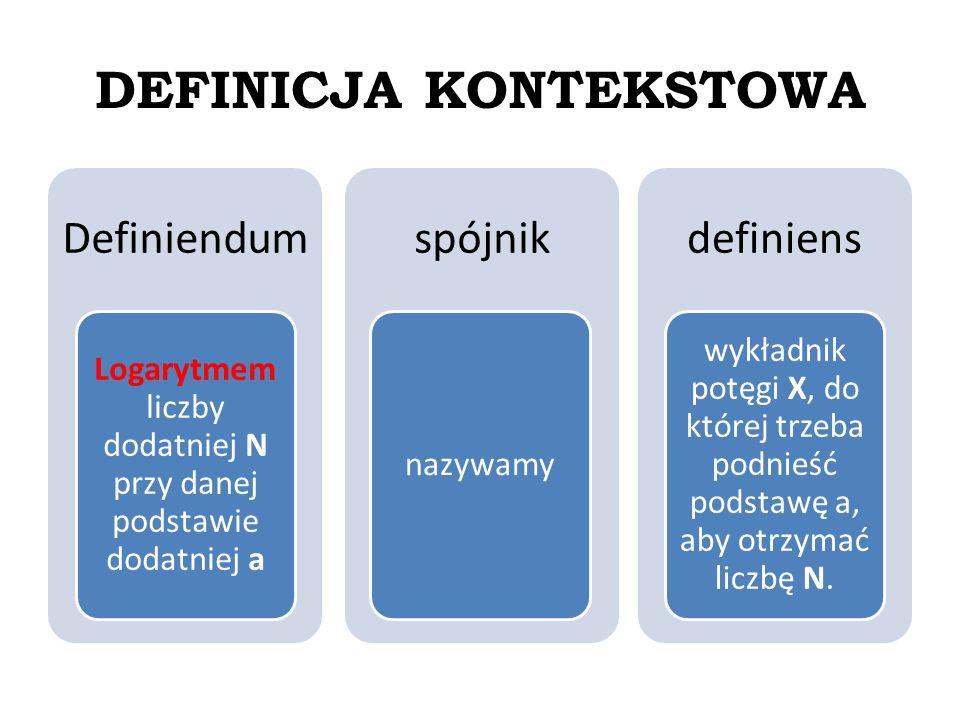 DEFINICJA KONTEKSTOWA Definiendum Logarytmem liczby dodatniej N przy danej podstawie dodatniej a spójnik nazywamy definiens wykładnik potęgi X, do której trzeba podnieść podstawę a, aby otrzymać liczbę N.