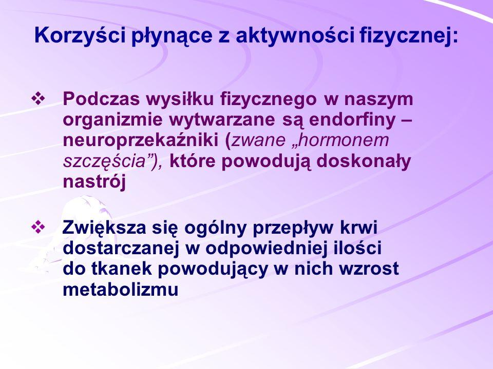 """Korzyści płynące z aktywności fizycznej:   Podczas wysiłku fizycznego w naszym organizmie wytwarzane są endorfiny – neuroprzekaźniki (zwane """"hormone"""