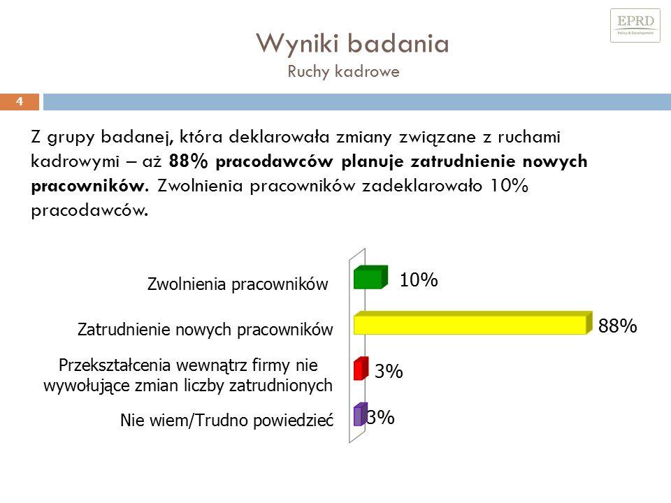 Wyniki badania Ruchy kadrowe 5 Plany ankietowanych podmiotów związane ze zwiększeniem zatrudnienia wynikają najczęściej z poszerzenia dotychczasowej działalności (60% odpowiedzi).