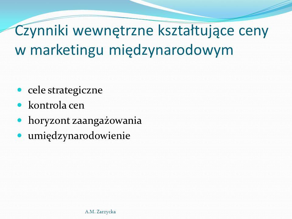 Czynniki wewnętrzne kształtujące ceny w marketingu międzynarodowym cele strategiczne kontrola cen horyzont zaangażowania umiędzynarodowienie A.M.