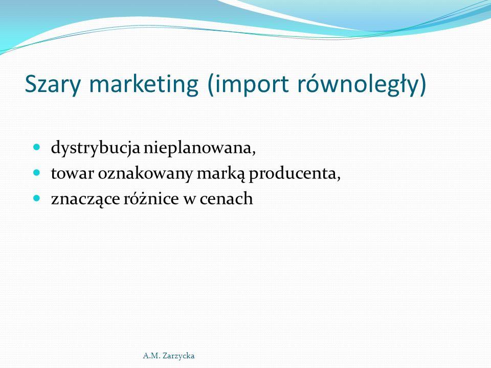 Szary marketing (import równoległy) dystrybucja nieplanowana, towar oznakowany marką producenta, znaczące różnice w cenach A.M.
